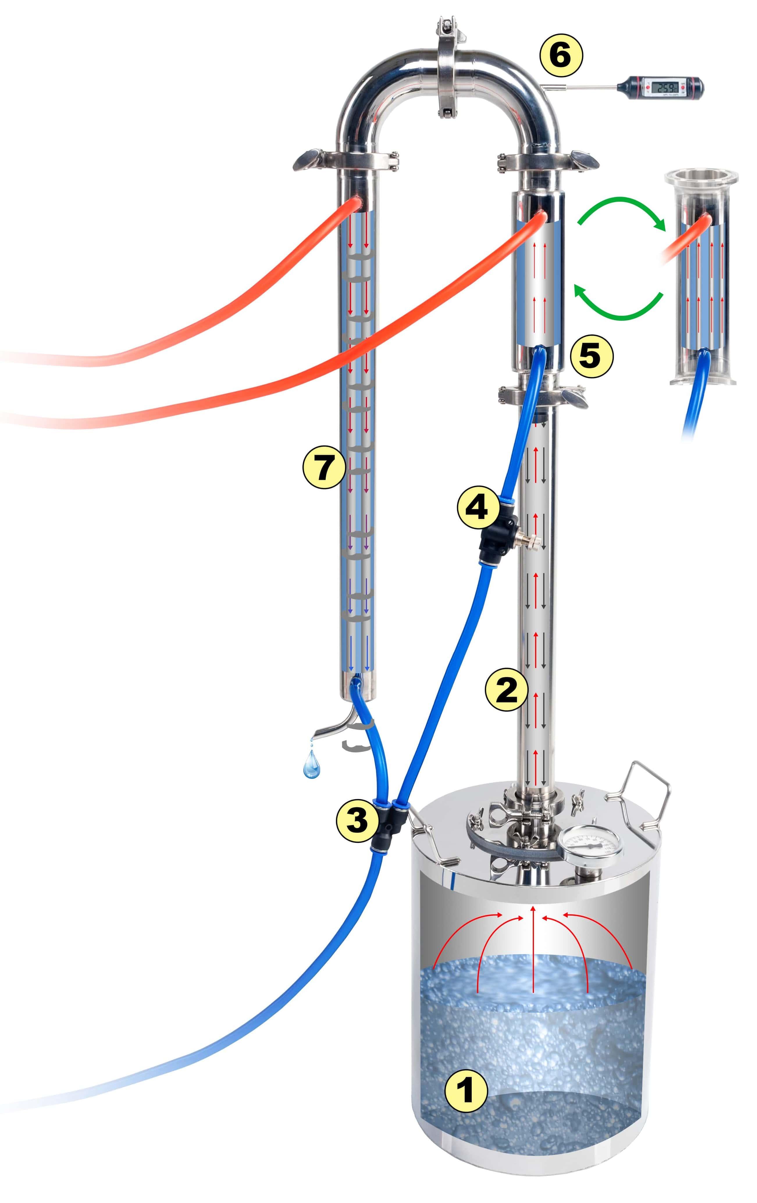 Советы, как подключить самогонный аппарат к водопроводу новые фото